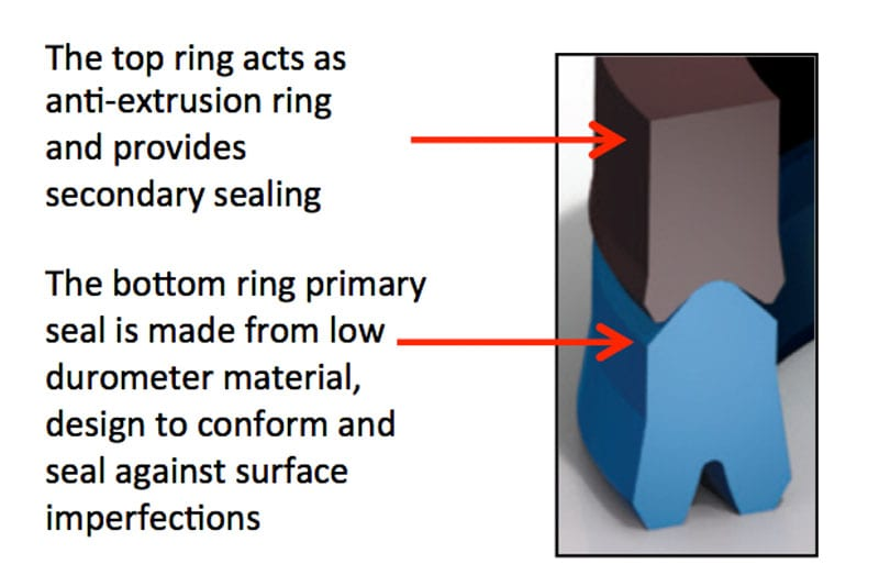 Top ring - AWC800